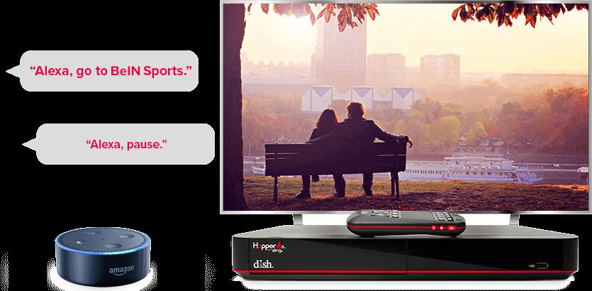 TV manos libres de DISH - Controla tu TV con Alexa de Amazon - PROVIDENCE, RI - One Stop Satellite - Distribuidor autorizado de DISH